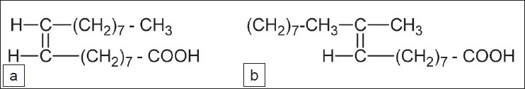 Figure 3: Geometrical isomerism of unsaturated fatty acids (a) Oleic acid (Cis) (b) Elaidic acid (trans)