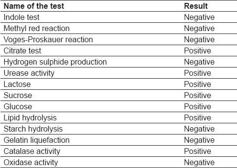 Table 1: The biochemical test results of <i>S. aureus</i> isolated from grapes
