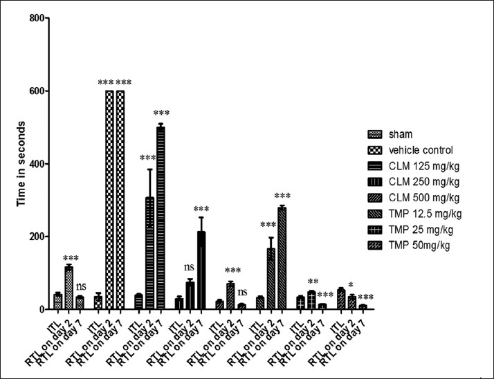 Neuroprotective effect of cow colostrum and