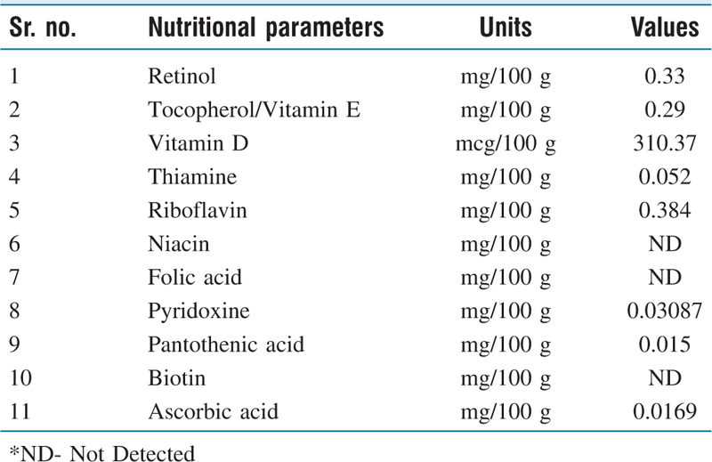 Table 6 Vitamin content of bovine colostrum